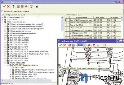 Управление сроками службы машин: методика и ее реализация в автоматизированной системе