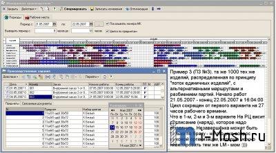MES-система в производственной логистике: управление реальностью.