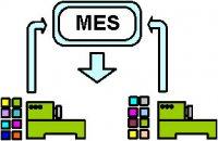 MES-системы, как они есть или эволюция систем планирования производства