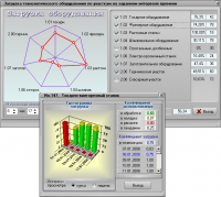 Оперативно-календарное планирование и диспетчирование в MES-системах