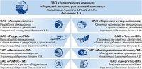 Президент России объявил благодарность коллективу Пермского моторостроительного комплекса