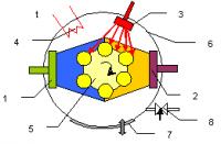 Ионно-плазменная технология нанесения трибологических износостойких покрытий на внутренние поверхности деталей и узлов