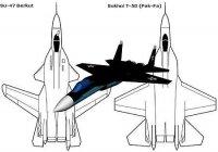 Первый истребитель пятого поколения Т-50 готов лететь