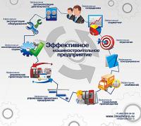 """Компания """"и-Маш"""" примет участие в форуме """"Технологии машиностроения - 2010"""""""