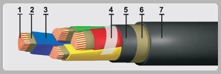 Пожаробезопасные кабели