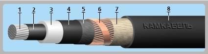 Кабели силовые с изоляцией из СПЭ на напряжение 110 кВ