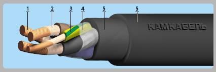 Кабели и провода силовые гибкие до 1 кВ