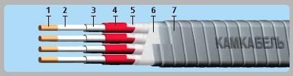Кабели и провода для борьбы с АСПО