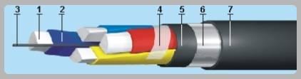 Кабели силовые с изоляцией из СПЭ на напряжение 1 кВ