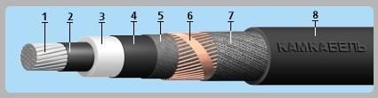 Кабели силовые с изоляцией из СПЭ на напряжение 10 кВ