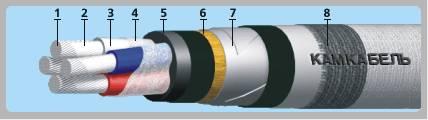Кабели силовые с резиновой изоляцией