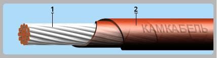 Кабели и провода авиакосмические