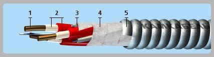 Кабели для погружных электронасосов