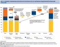 """Отчет IFC: """"Ресурсоэффективность литейного производства в России"""""""