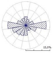 Применение ветровых турбин, работающих параллельно с сетью, внутри энергохозяйства сельхозпредприятия