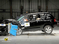 Новинка Jeep кроссовер Compass получил две звезды Euro NCAP