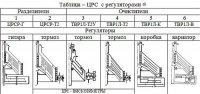 Разработка нового оборудования для центробежной реосепарации нефтепродуктов