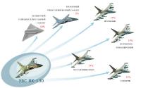 Казахстан отказался от российских Як-130