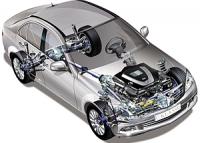 Автомобили компании Mercedes-Benz получат подключаемый полный привод