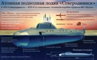 """Третью подлодку проекта """"Ясень-М"""" заложат летом 2013 года"""