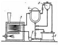 Конструирование экономичной и эффективной сушилки сельскохозяйственных продуктов с инфракрасными нагревателями жидкого теплоносителя в вакуумном шкафу