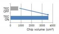 OKUMA работает над продлевающей срок службы инструмента технологией