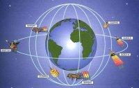 В рамках космической программы предусмотрено создание новых наземных средств системы КОСПАС-САРСАТ