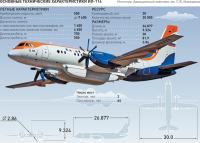 ОАК через два года представит Ил-114 на лыжном шасси