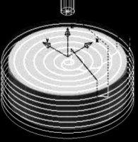 Особенности обработки керамических материалов на станке с ЧПУ