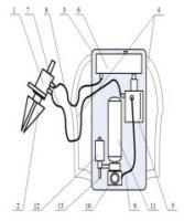 Аккумулированные большие объемы сжатого воздух высокого давления - источник энергии для широкого внедрения пневмотехники