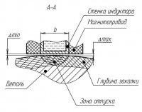 Особенности кинематики процесса ВЭН ТВЧ при комбинированной обработки