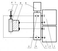 Программируемое устройство для управления электрическими параметрами комбинированной обработки высокопрочных материалов